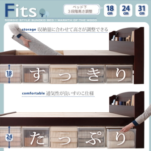【Fits】フィッツ